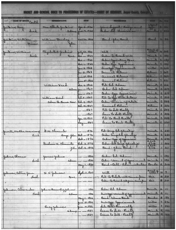 Jasper County Probate Records Index pages 11-20 for Johnsons