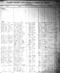 Land records for Snelling Johnson 1818-1827