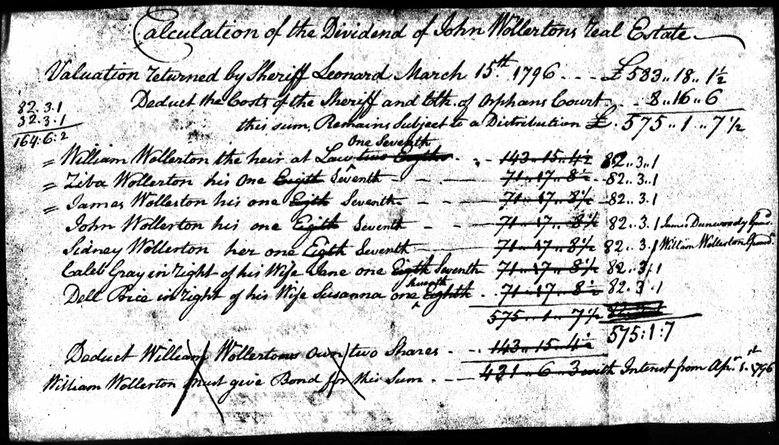 The Division or Valuation Notice of the Estate of John Wollerton